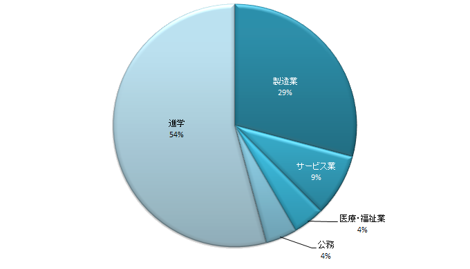 mecha_pie-chart_2.png